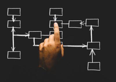 Establishing an Enterprise Architecture Capability